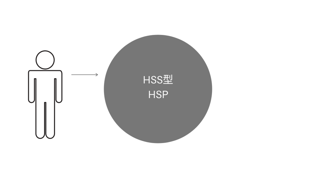 【図3】許す前のHSS型HSPの印象