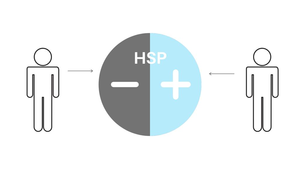 【図5】HSPのポジティブな面とネガティブな面