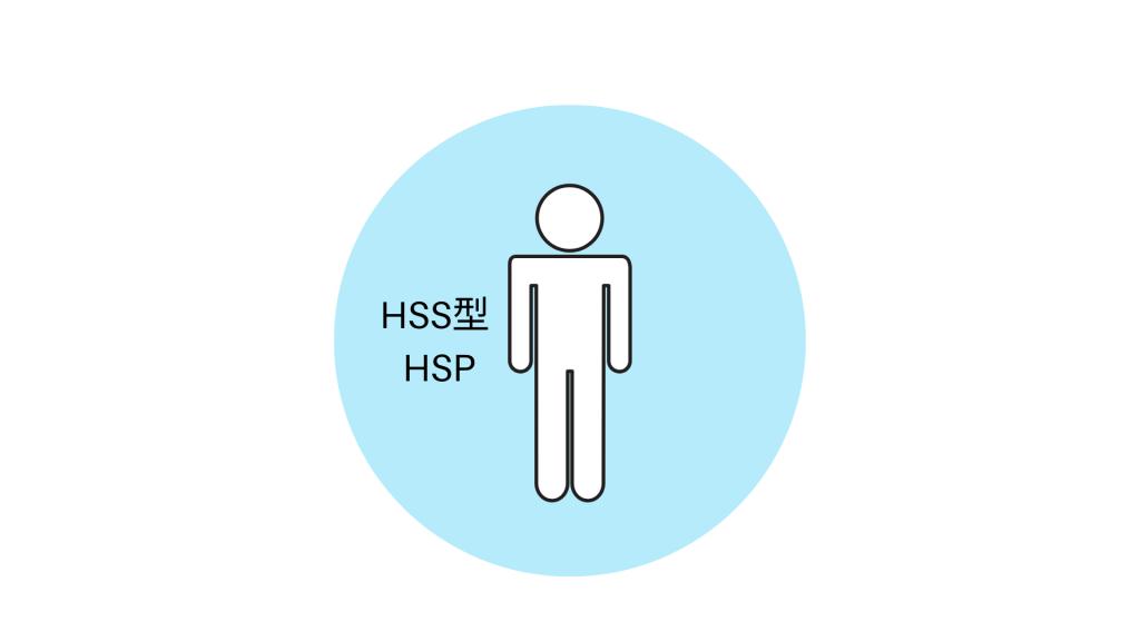 【図6】「HSS型HSPな私」の状態