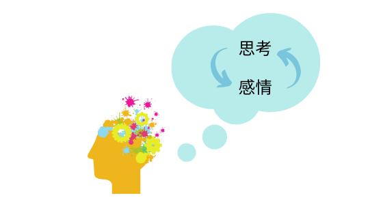 HSPの思考と感情のサイクル